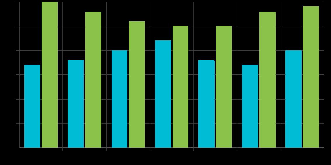 Kundenbefragung-D2018-Tabelle-Übersicht